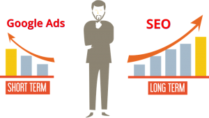 seo-google-adwords-ads-miami-marketing-agency