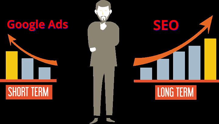 seo-google-adwords-ads-philly-marketing-agency